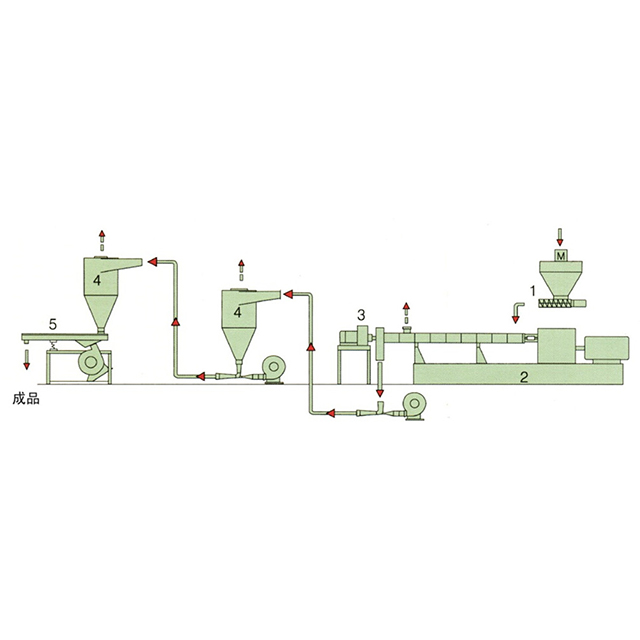 Air-Cooling-Hot-Cutting-Line